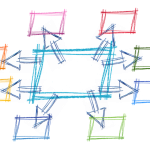 Online Meeting Tool ClickMeeting: Herausragend für Webinare